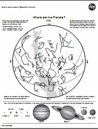 A Basic Star Map Each Month